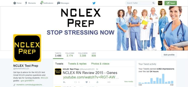 NCLEX Twitter