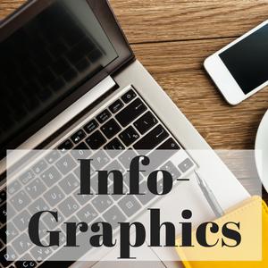 Brandi Monasco - Infographic Design
